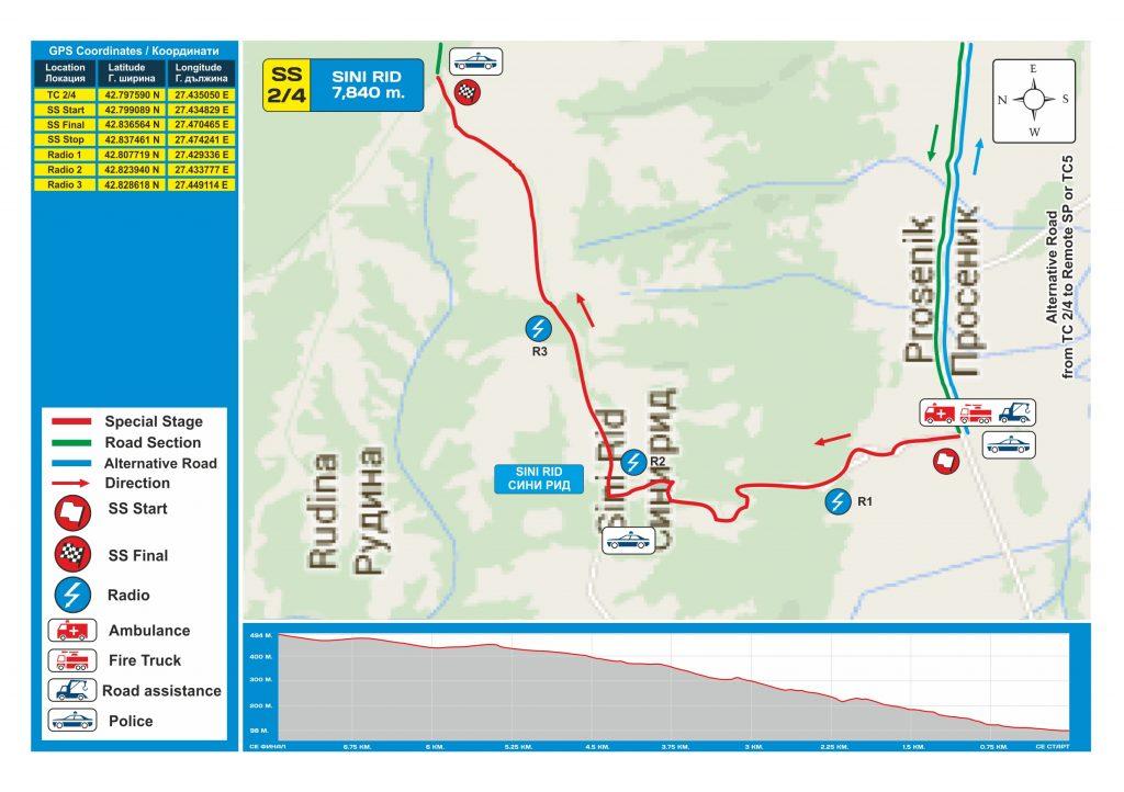MAP SS 2-4 SINI RID